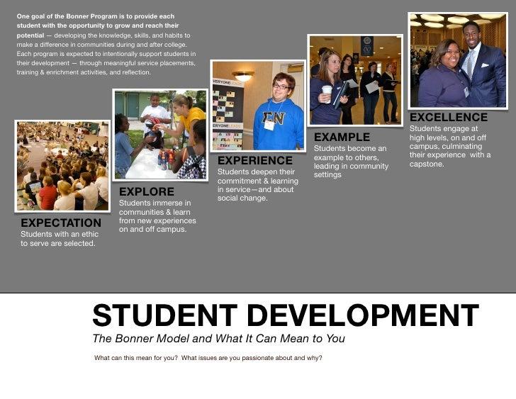 Student Development Presentation