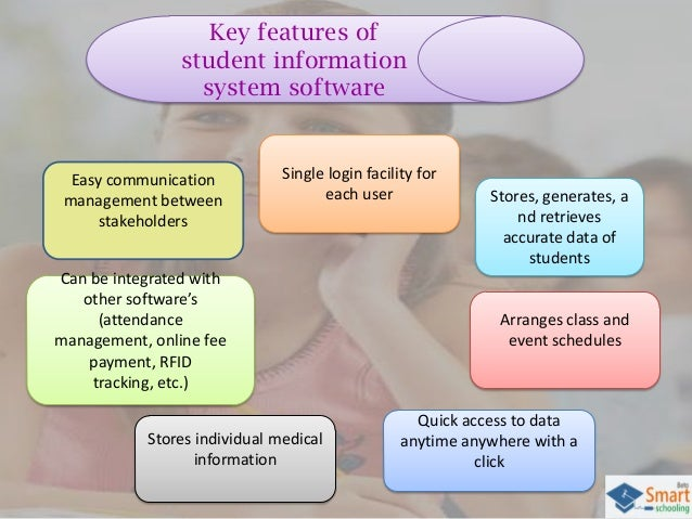 student information system 5 essay Free management information systems papers, essays, and research papers my account search results free essays good essays better essays student information management systems - extent of sims adoption the concept of student information management system.