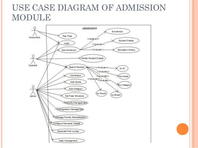 student management system    diagram of sms     use case