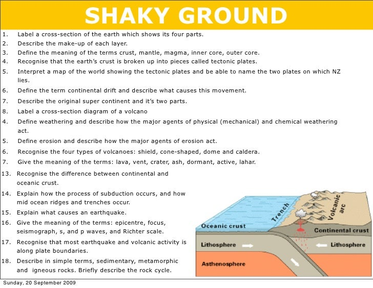 SHAKY GROUND 1.   Label a cross-section of the earth which shows its four parts. 2.   Describe the make-up of each layer. ...