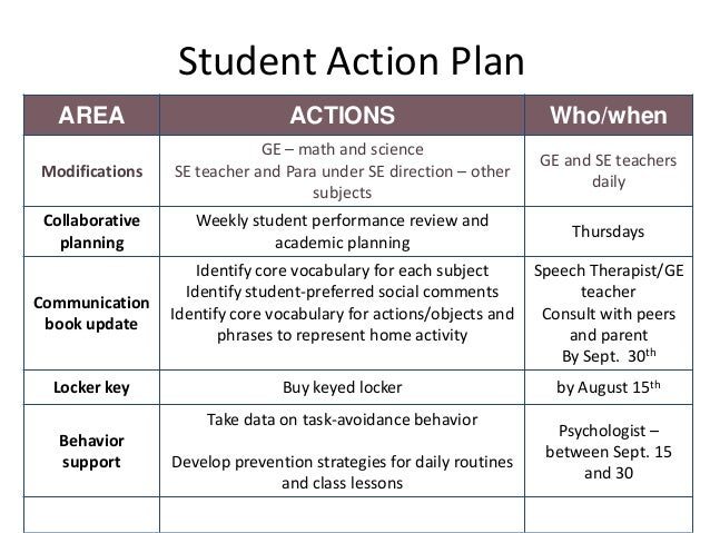 Image Gallery of Action Plan Template For Students – Student Action Plan Template