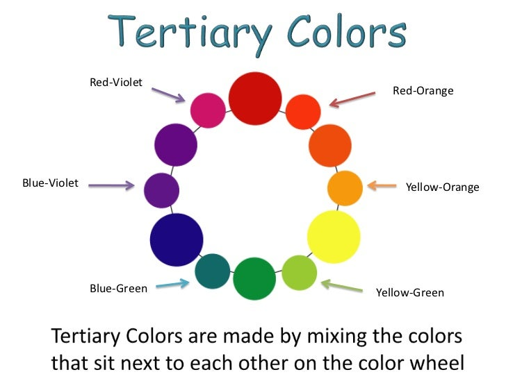 Color Wheel Powerpoint on The Color Wheel