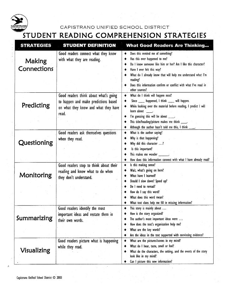 Reading Skills And Strategies Worksheet Free Worksheets Library