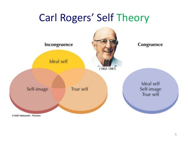 underlying principles of carl rogers self concept theory How can the answer be improved.