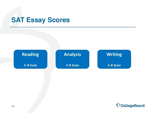 how do i see my sat essay score
