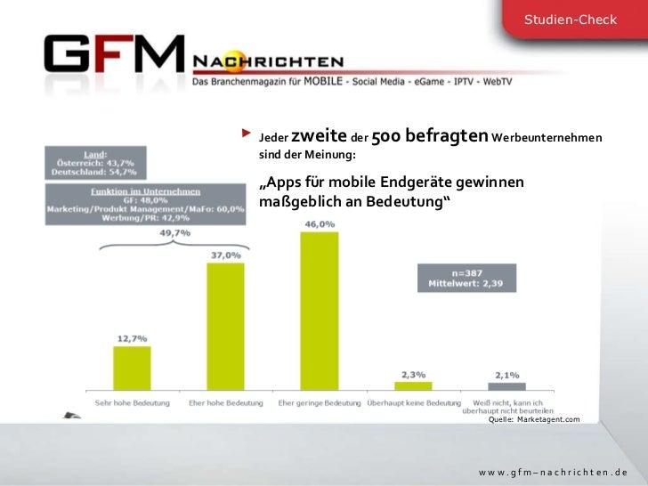 """Jeder  zweite  der  500 befragten  Werbeunternehmen sind der Meinung: """" Apps für mobile Endgeräte gewinnen maßgeblich an B..."""