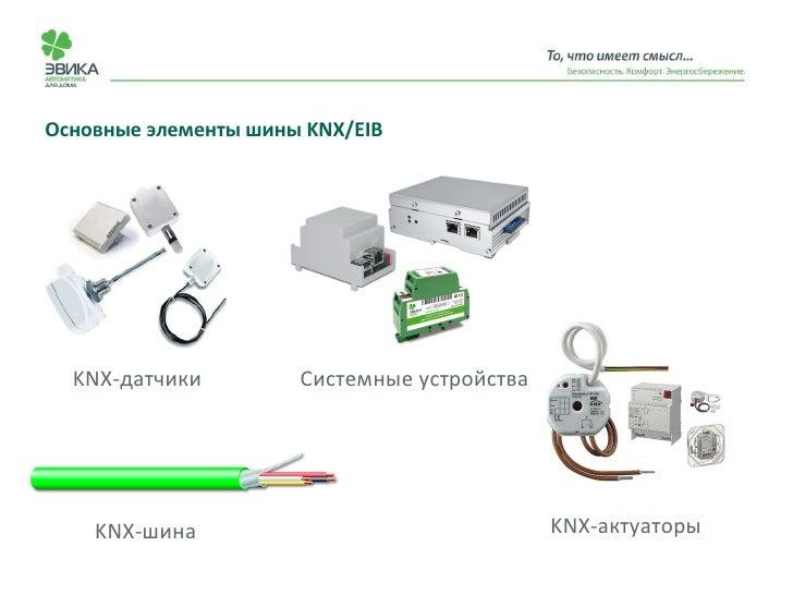 Основные элементы шины KNX/EIB