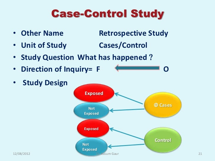 HEALTHCARE RESEARCH METHODS  Case Control Studies and Cohort Studies