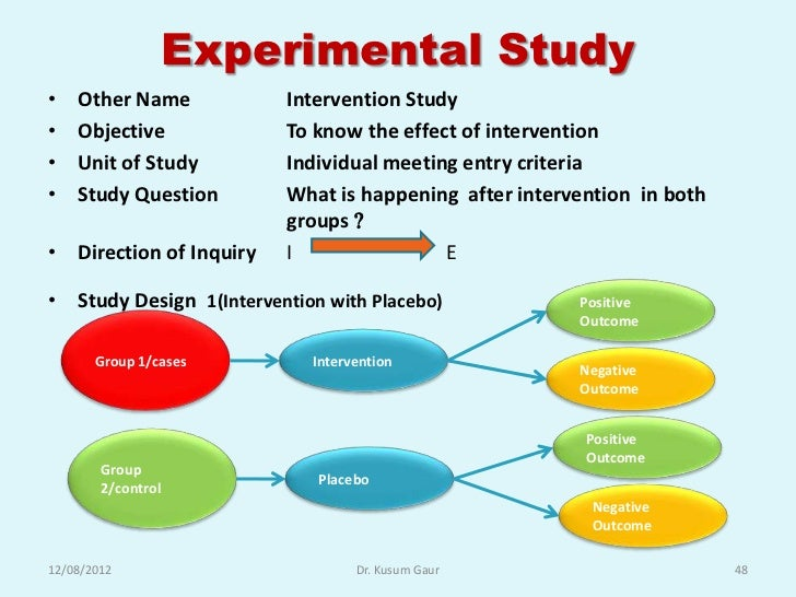 Study Design In Research