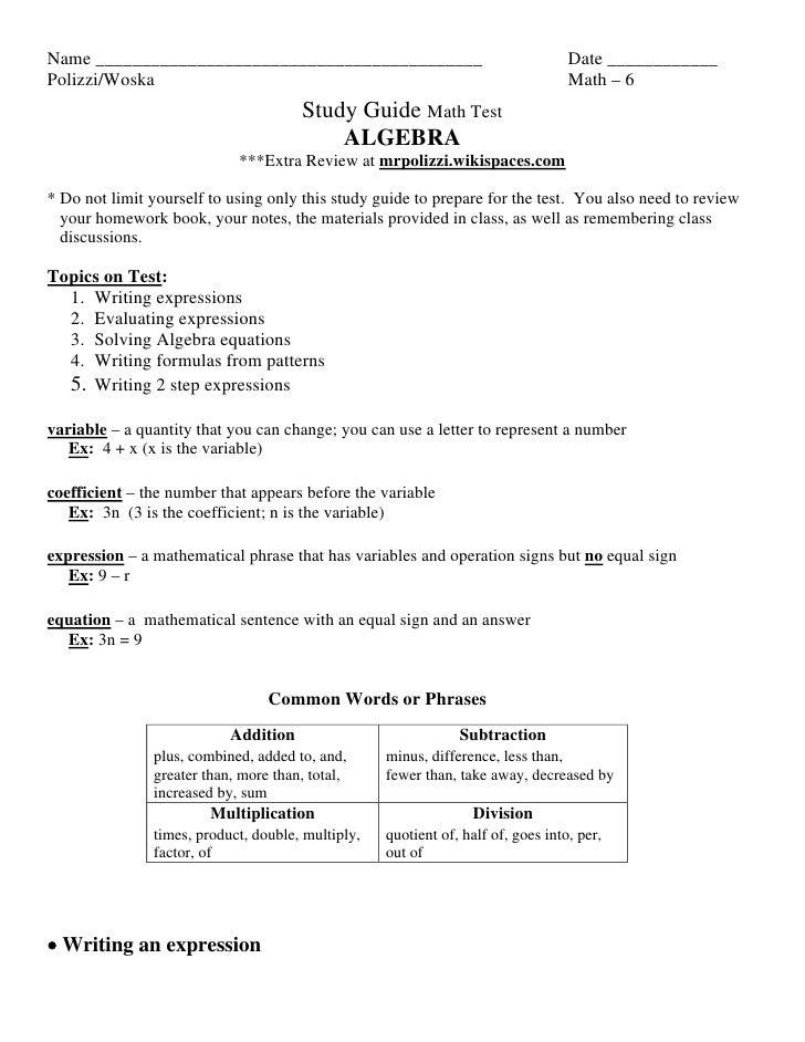 Study Guide For Algebra