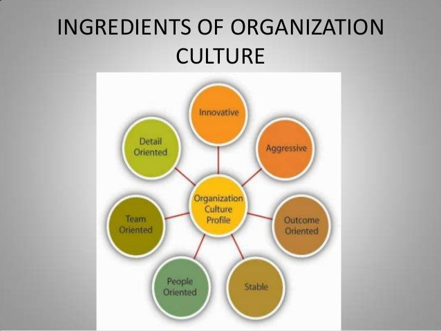 THE INFLUENCE OF ORGANIZATIONAL CULTURE ON