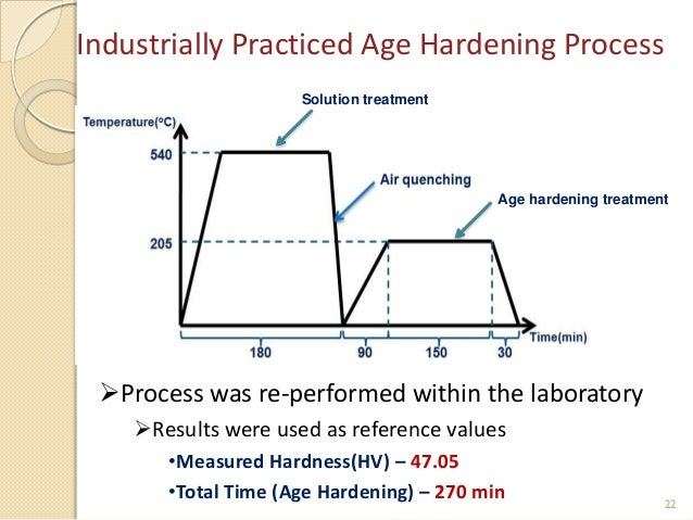 an analysis of the human aging process Ageing or aging (see spelling differences) is the process of becoming older the term refers especially to human beings, many animals, and fungi, whereas for example bacteria, perennial plants and some simple animals are potentially immortal in the broader sense, ageing can refer to single cells within an organism.