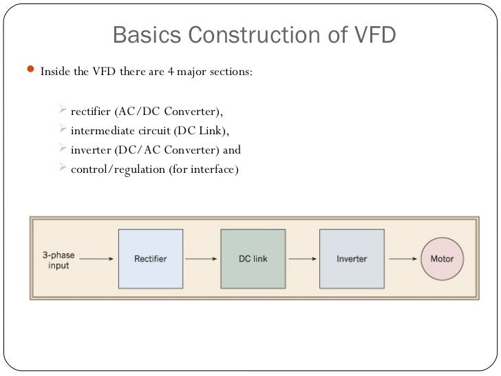 Understanding Vfd Circuit 370326 moreover Spst Relay Wiring Diagram in addition Flip Flop likewise Smooth Start Of A Single Phase Induction Motor likewise Amatrol Vfdplc Wiring Learning System 85 Mt6ba. on vfd motor control circuits