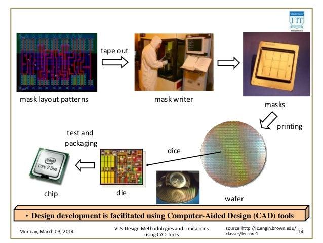 Study of vlsi design methodologies and limitations using