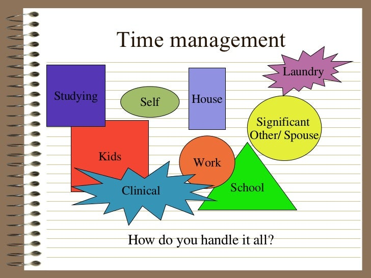 time management strategies essay