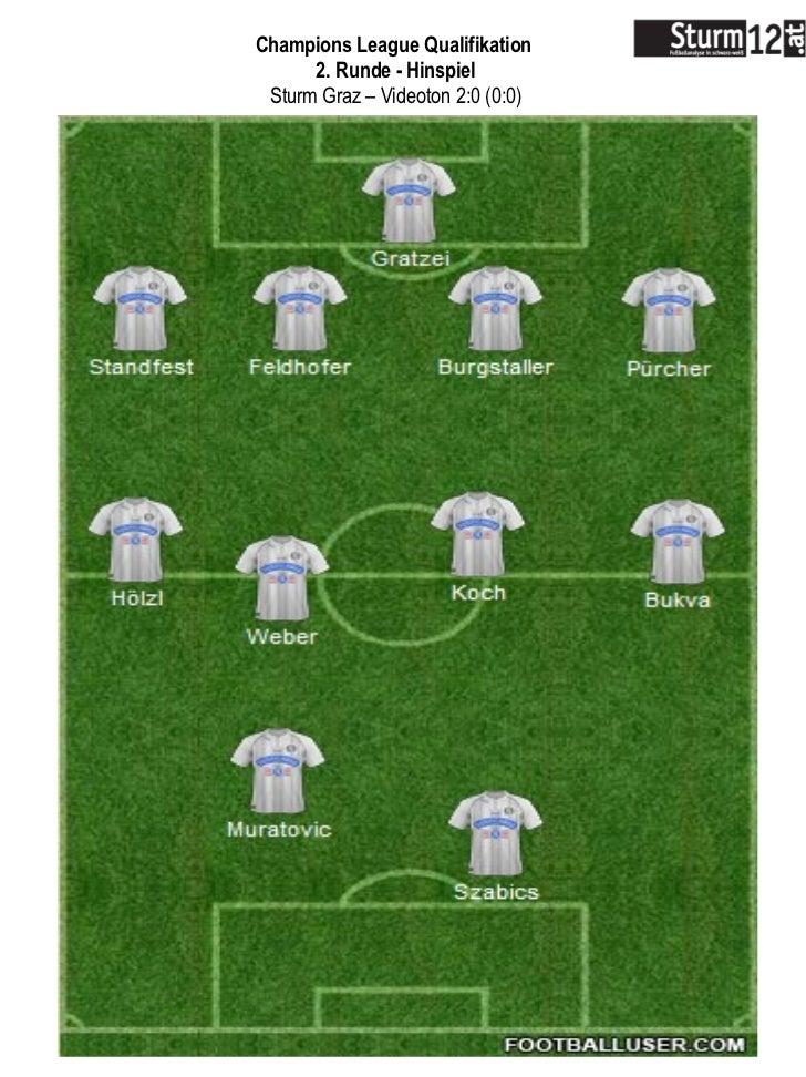 Champions League Qualifikation  2. Runde - Hinspiel Sturm Graz – Videoton 2:0 (0:0)