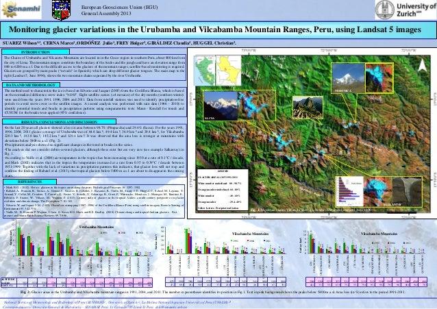 Monitoring glacier variations in the Urubamba and Vilcabamba Mountain Ranges