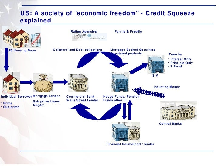 the united states sub-prime crisis essay The sub-prime crisis was said to have sprung up when mortgage lenders in the united states began giving out creatively well-crafted loans to provide money to high-risk borrowers so as to purchase homes during the economic and housing boom of 2004.