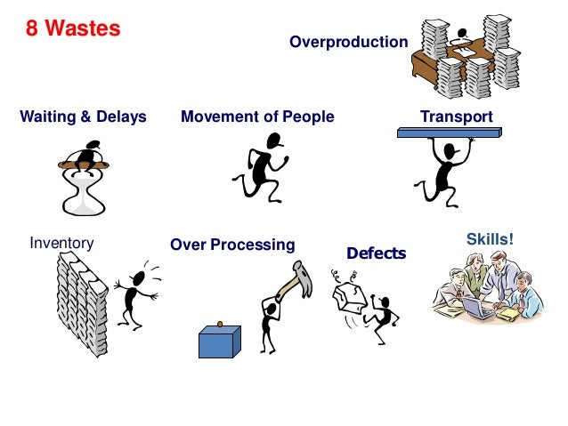 Lean Benchmarking And Value Chain Optimisation moreover Seven Forms Of Waste Lean Six Sigma moreover Watch further Lean Six Sigma Storyboard Template By Operational Excellence Consulting as well Lean For Financial Services V11. on 8 wastes of lean