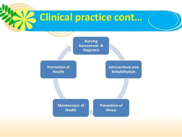 research in clinical practise essay