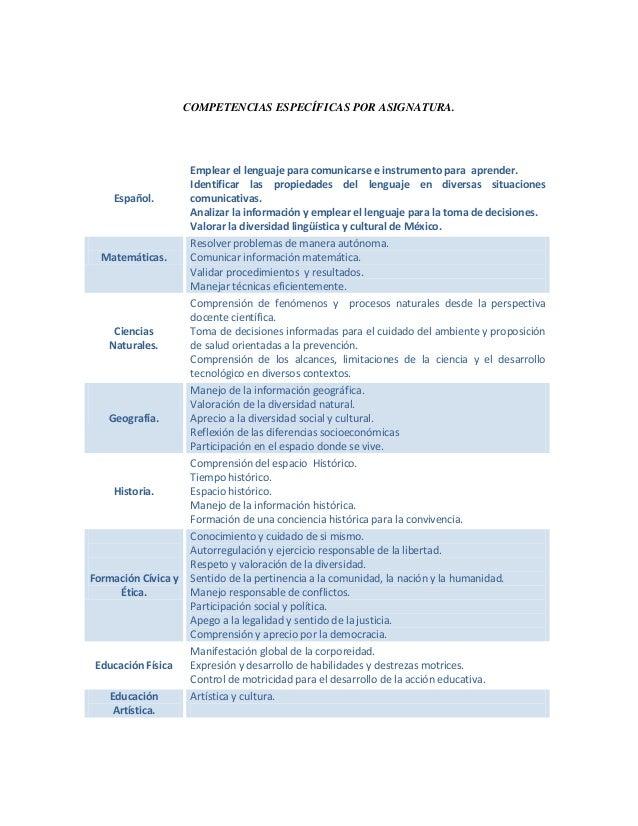 COMPETENCIAS ESPECÍFICAS POR ASIGNATURA.                      Emplear el lenguaje para comunicarse e instrumento para apre...