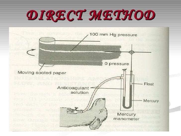 56 Daily Blood Pressure Log Templates Excel Word PDF