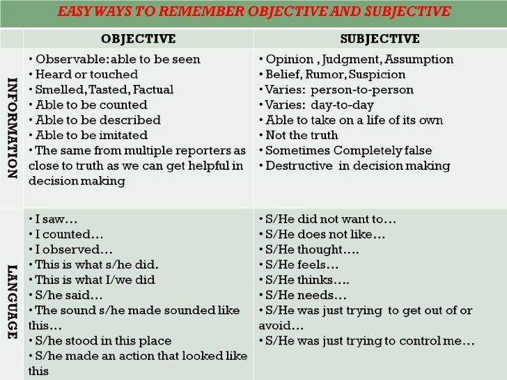 Objective Vs Subjective Writing Subjective Vs Objective Project