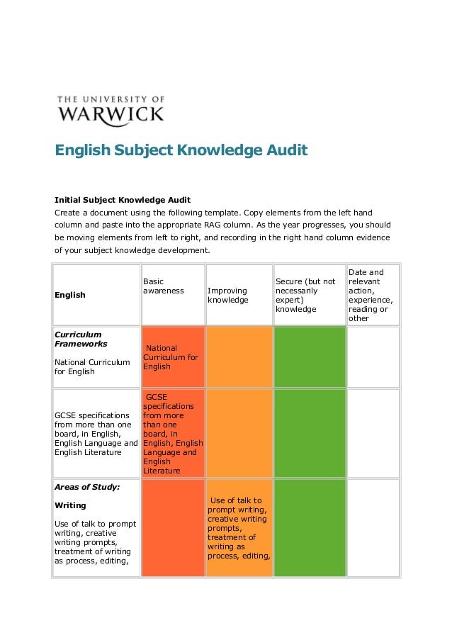 English Subject Knowledge Audit Initial Subject Knowledge Audit Create a document using the following template. Copy eleme...