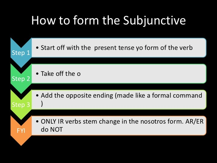 How to form the Subjunctive <br />
