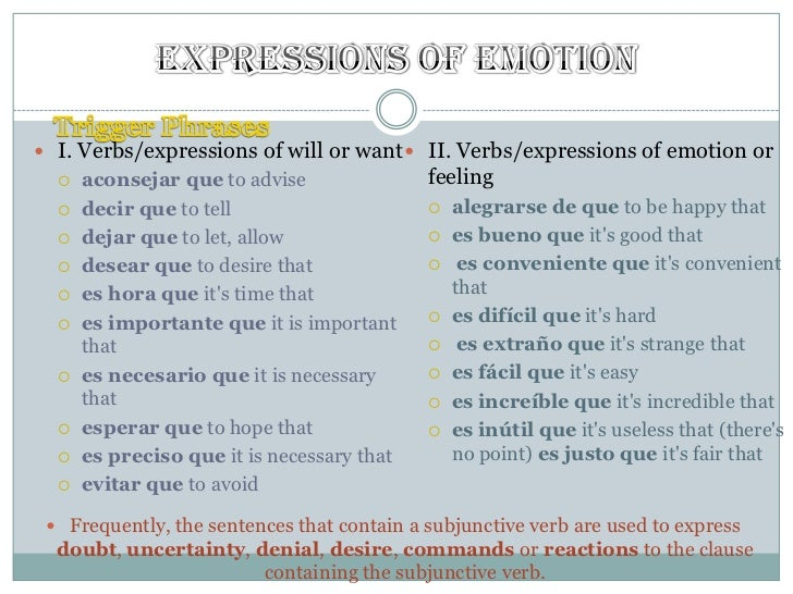 Learn Useful Expressions in English - International