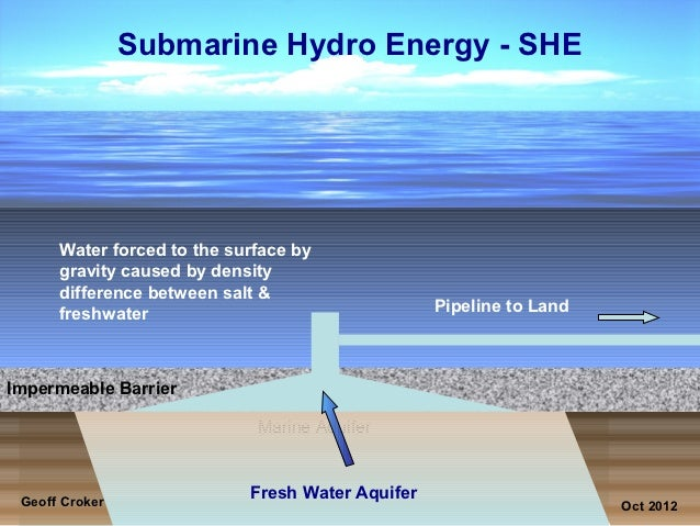 Submarine Hydro Energy - SHE      Water forced to the surface by      gravity caused by density      difference between sa...