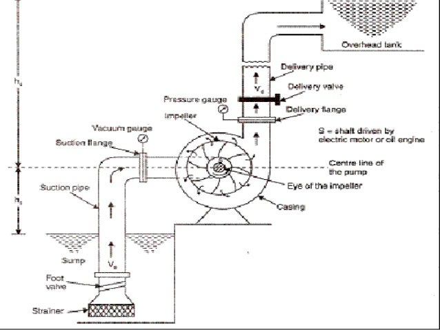 water pump piping diagram