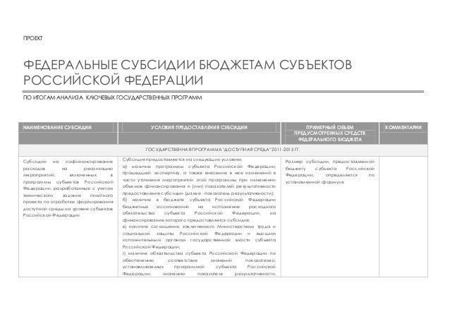Перечень Федеральных субсидий бюджетам субъектов Российской Федерации по итогам проведенного анализа  ключевых государственных програм�