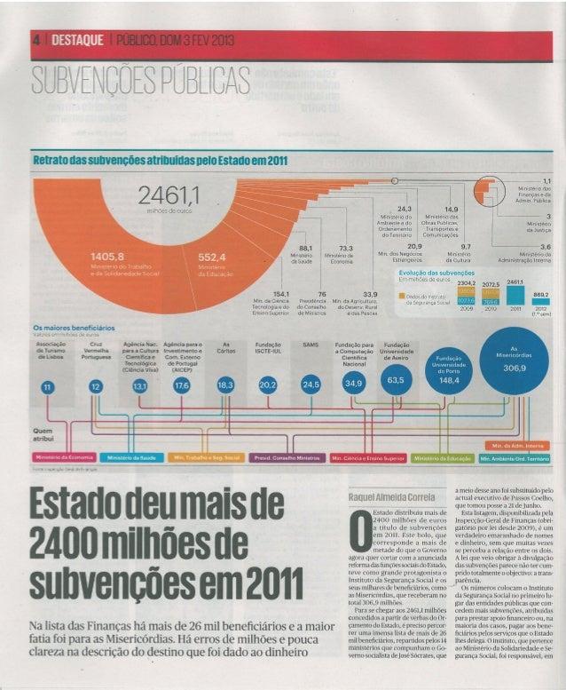 Estado deu mais de 2400 milhões em subsídios