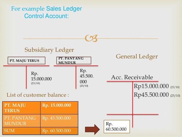 Sales Ledger Format For Example Sales Ledger