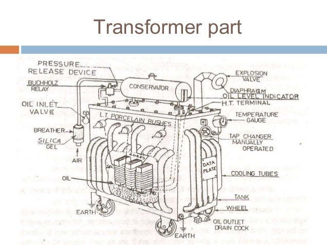 bus parts diagram  bus  get free image about wiring diagram
