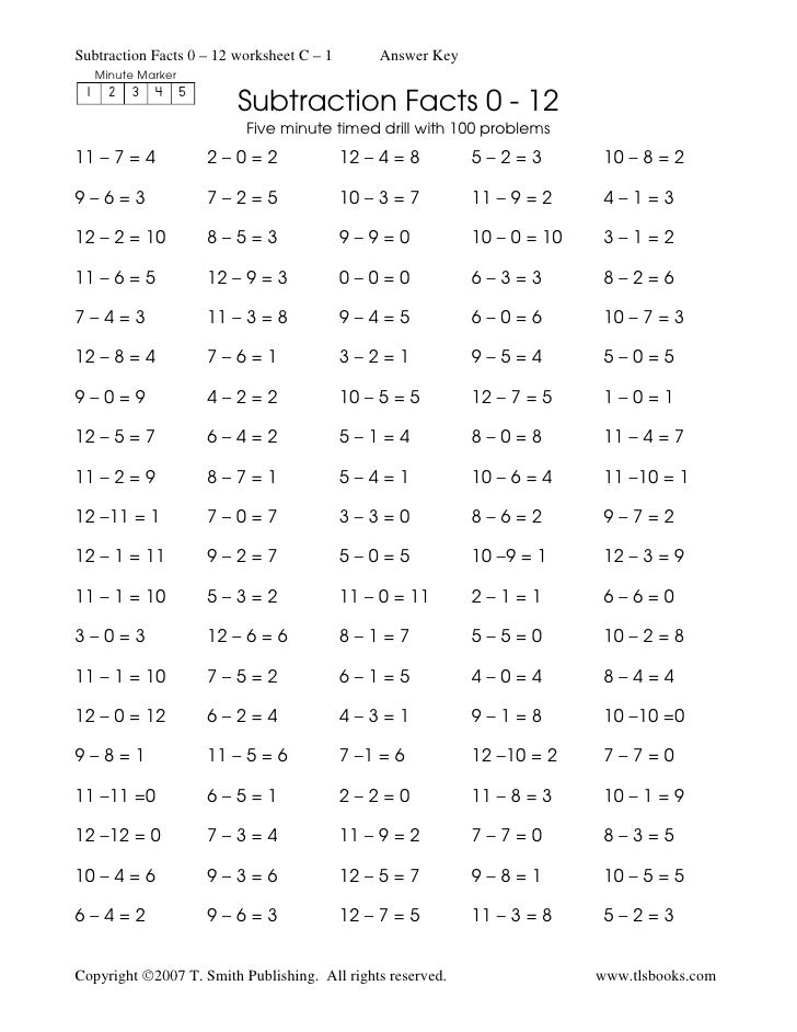 Basic Math Fact Timed Tests subtraction timed test printable – Basic Math Facts Worksheets