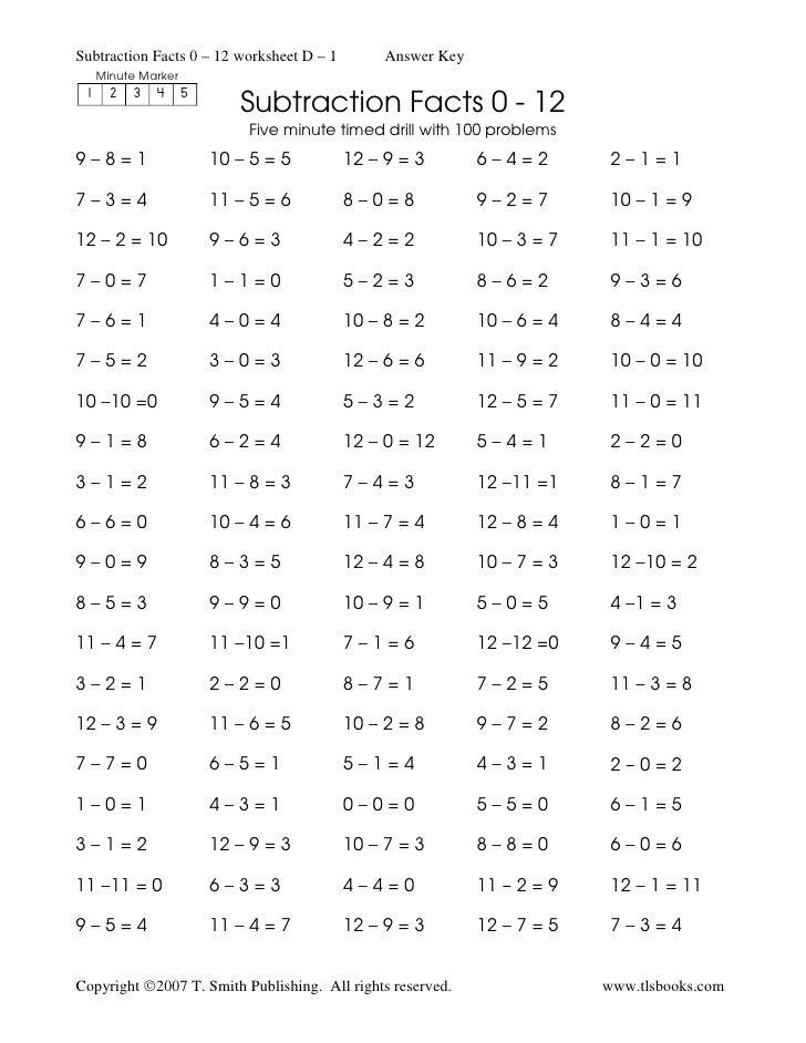 Multiplication Facts Worksheets 0 12 - Kidz Activities