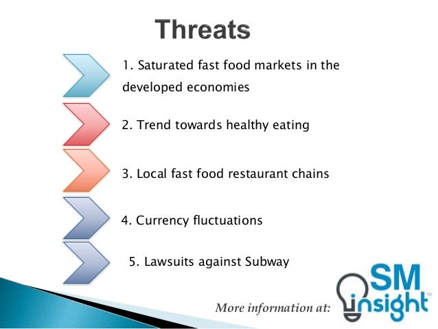 subway sandwiches swot analysis Swot analysis subway - free download as pdf file (pdf), text file (txt) or read online for free.