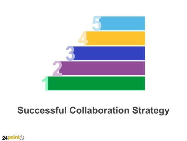 Successful Collaboration Strategy - PowerPoint Slide