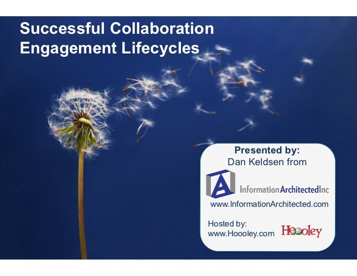 Successful CollaborationEngagement Lifecycles                            Presented by:                           Dan Kelds...