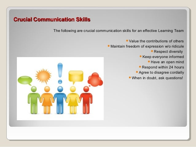 communication team dynamics essay Effective communication in team dynamics essay  more about essay on team dynamics team building: the dynamics of a successful team 2864 words | 12 pages.