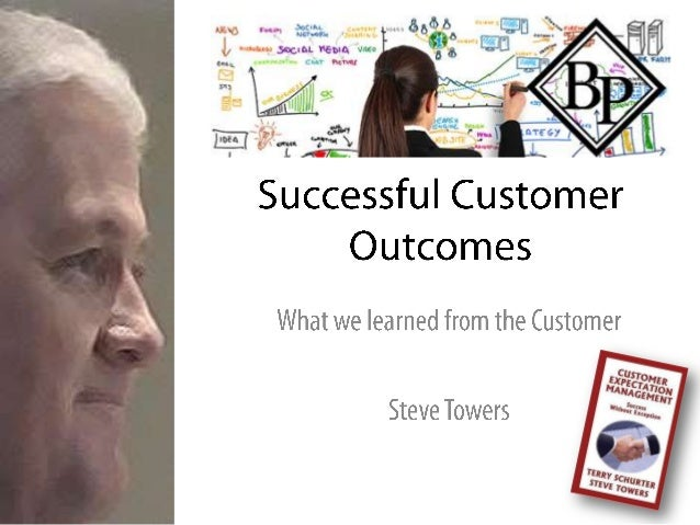 Successful Customer Outcomes 2013