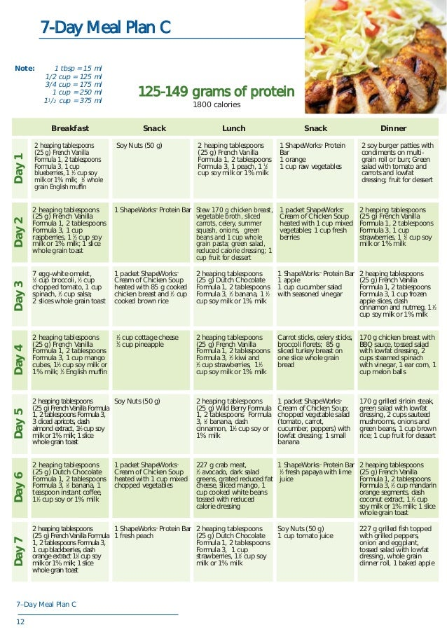 Herbalife shake weight loss meal plan : Nutrisystem recipe ...