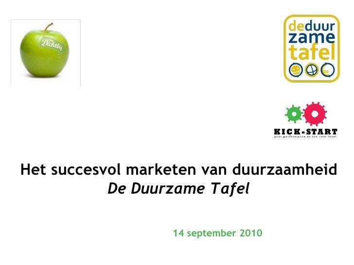 Succesvol Marketen Van Duurzaamheid
