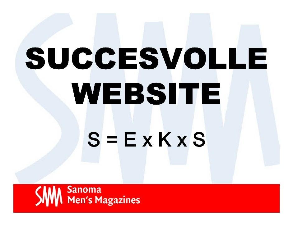 Succesvol Website Bouwen