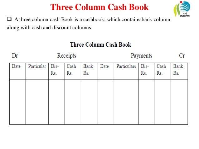 2 column format