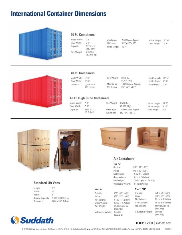 International Container Dimensions Suddath