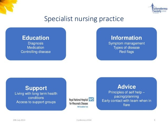 10 Red Flags In Special Education >> Role of the specialist nurse