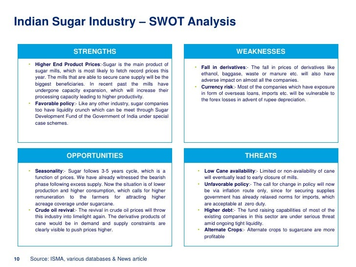 swot analysis of candy Regional analysis the global jellies & gummies market is segmented into europe, asia pacific, north america, and rest of the world (row)  816 swot analysis  8.